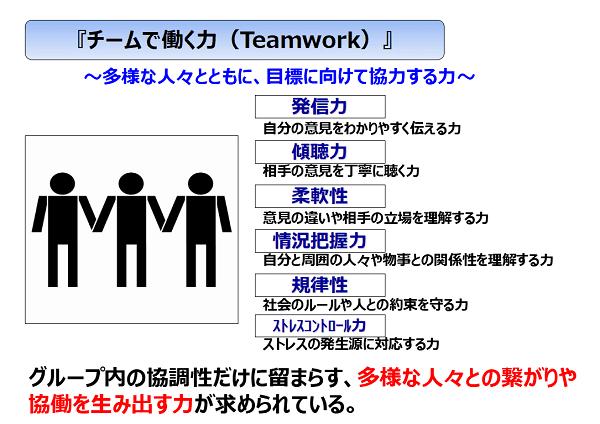 チームワーク
