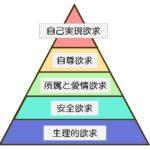 マズローの欲求5段階説を徹底的に解説します!
