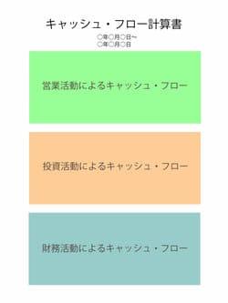 キャッシュ・フロー計算書(CF、cash flow statement)