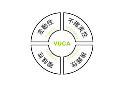 VUCA時代