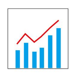 損益計算書の「純利益」