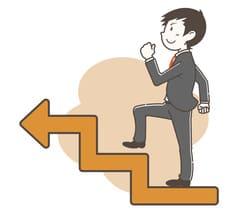 納得出来なくても指示された通りに一旦は物事を進められる人は自己効力感が高い